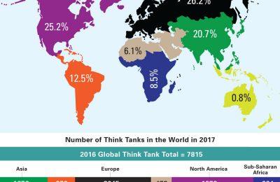 Think Tank Map